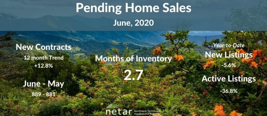 June Pending Home Sales Report