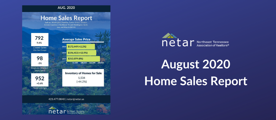 Aug. Home Sales Marquee