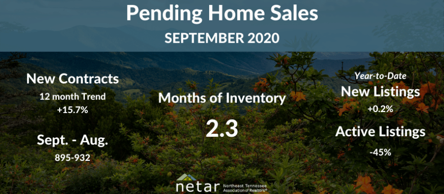 Sept. Pending Home Sales