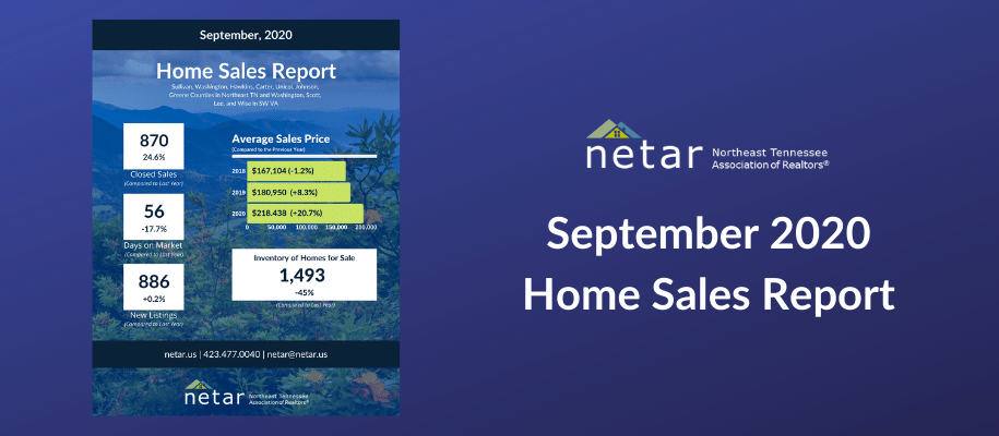 September Home Sales Report