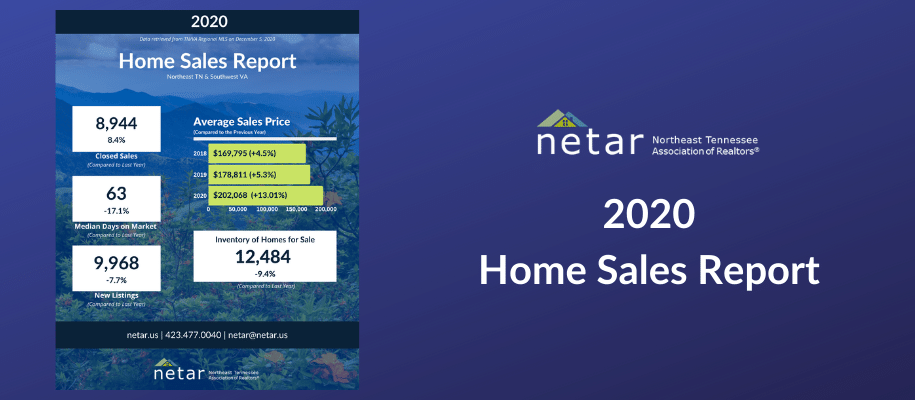 2020 HOME SALES Marquee