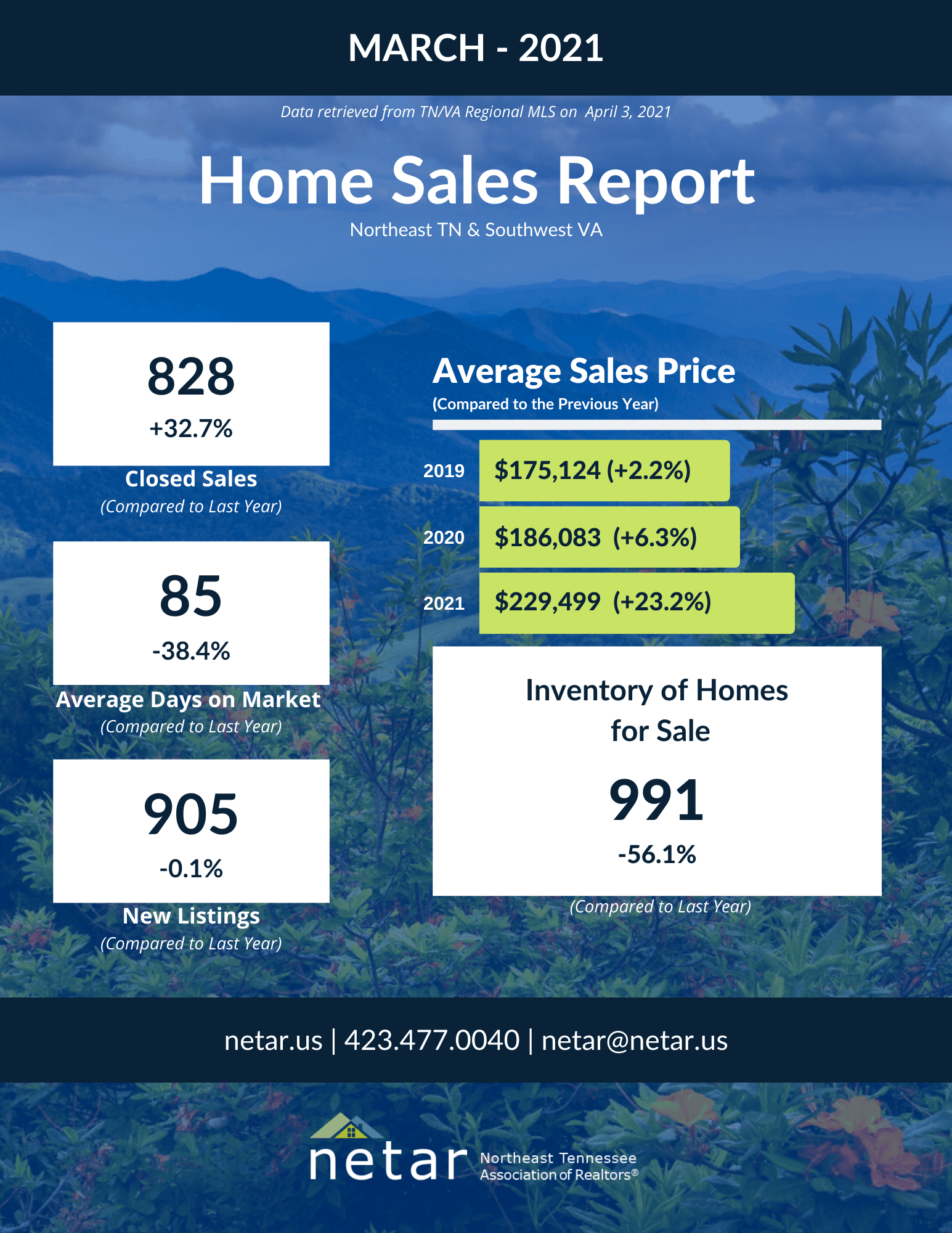 March-2021-Homes-Sales-Marquee_rev
