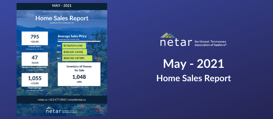 May Home Sales Report