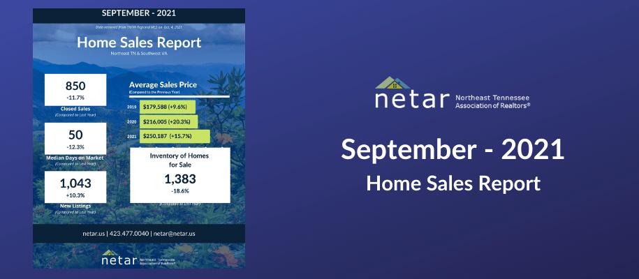 Sept. Home Sales Report